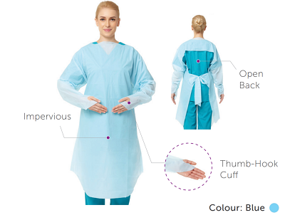 Protective gown with thumb hooks